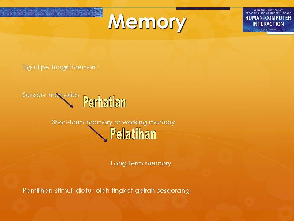 Memory Perhatian Pelatihan