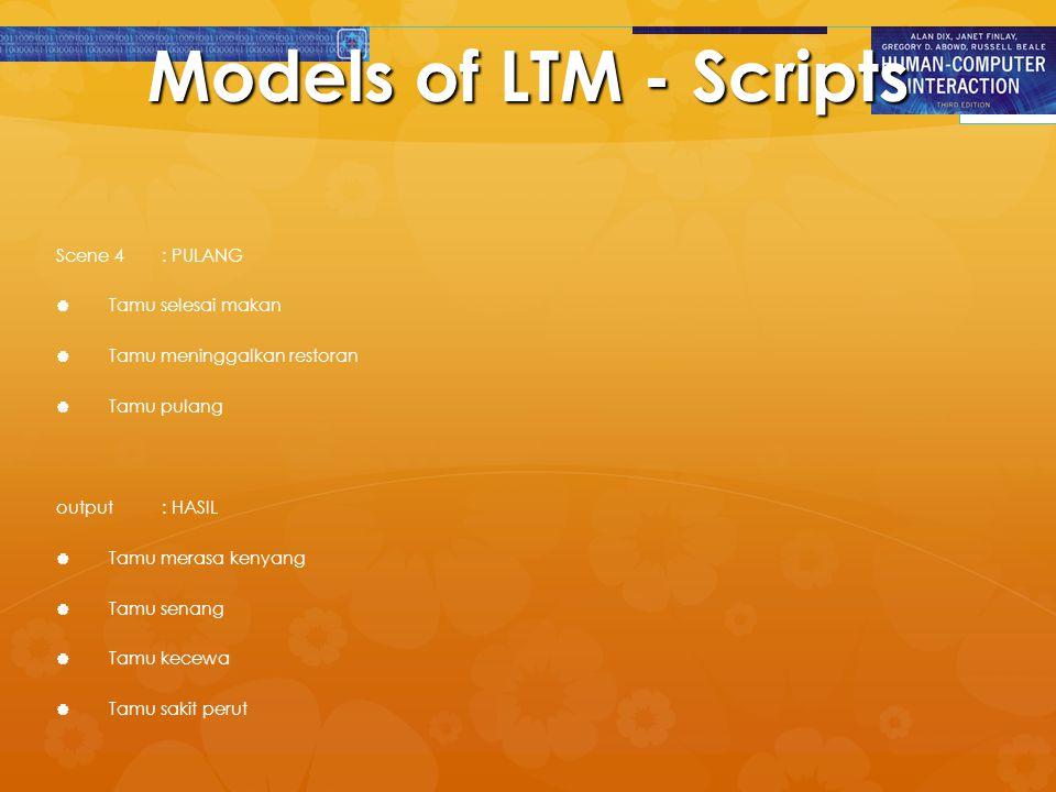 Models of LTM - Scripts Scene 4 : PULANG Tamu selesai makan