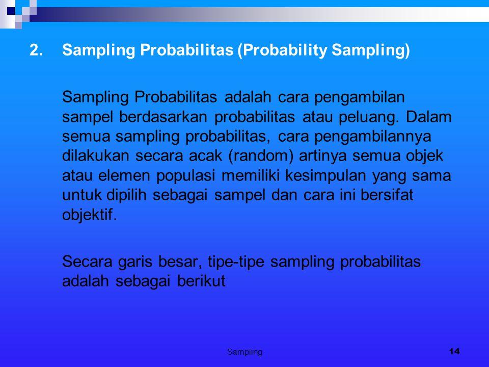 2. Sampling Probabilitas (Probability Sampling)