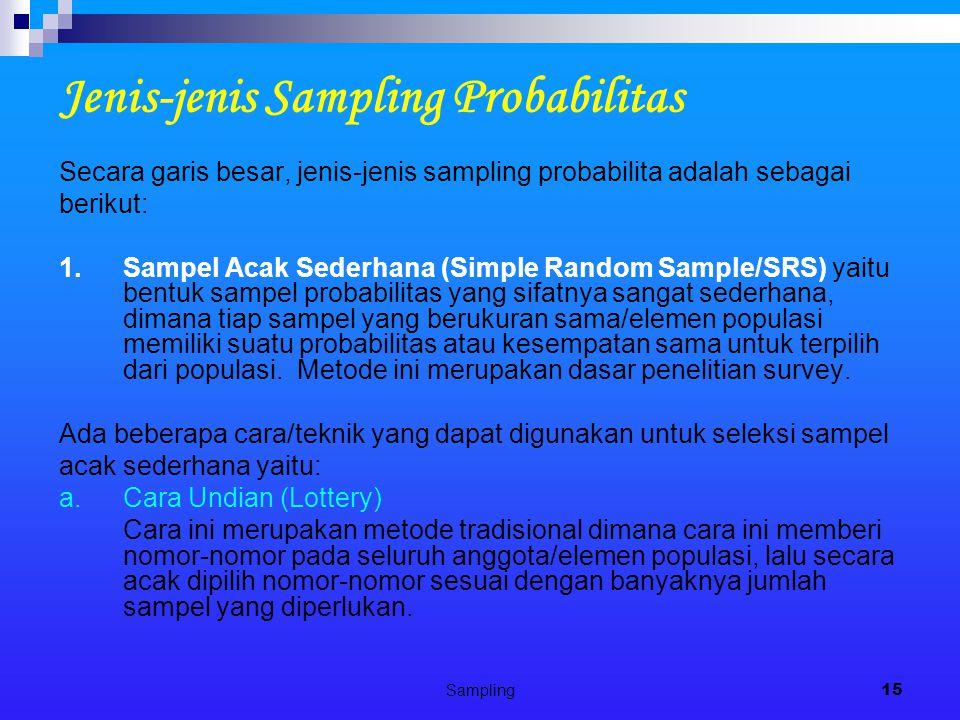Jenis-jenis Sampling Probabilitas