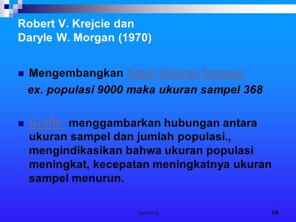Robert V. Krejcie dan Daryle W. Morgan (1970)