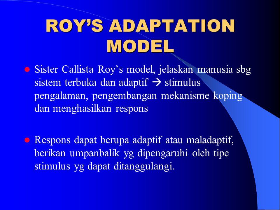 ROY'S ADAPTATION MODEL