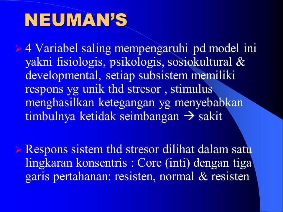 NEUMAN'S