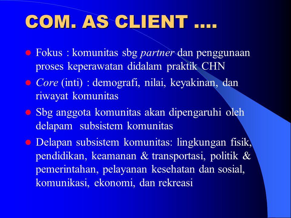 COM. AS CLIENT …. Fokus : komunitas sbg partner dan penggunaan proses keperawatan didalam praktik CHN.
