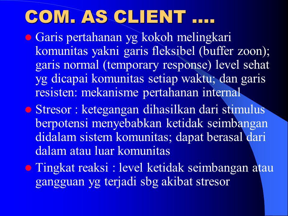 COM. AS CLIENT ….