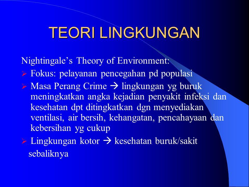 TEORI LINGKUNGAN Nightingale's Theory of Environment: