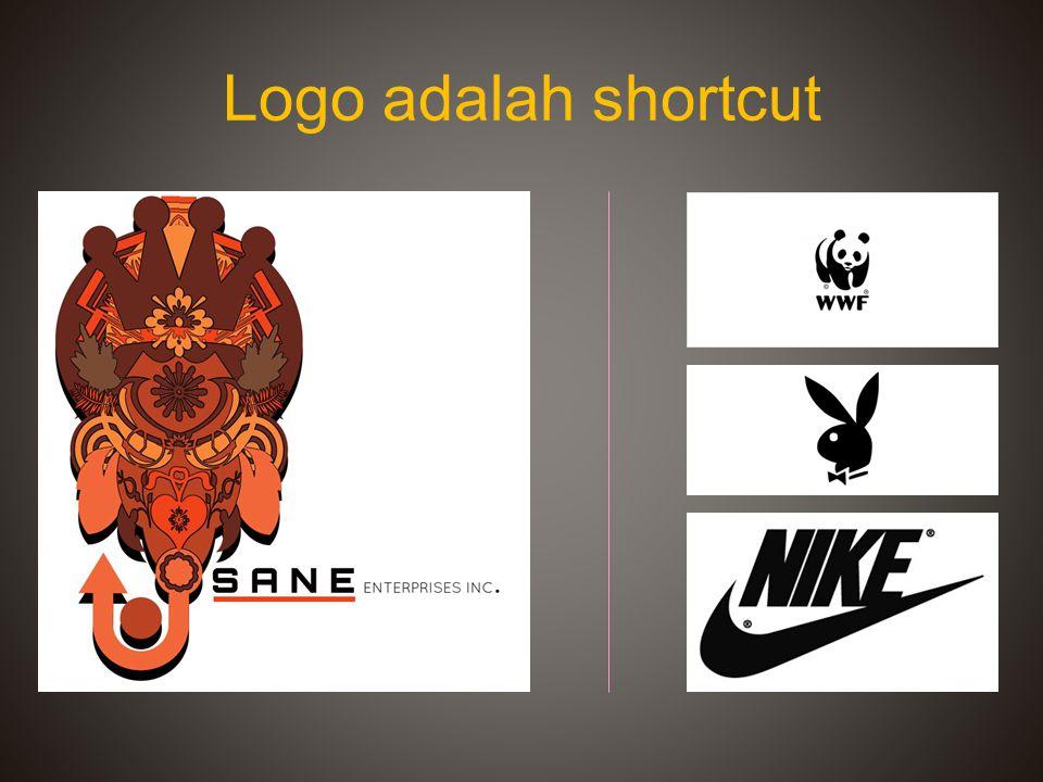 Logo adalah shortcut