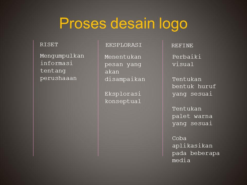 Proses desain logo RISET EKSPLORASI REFINE