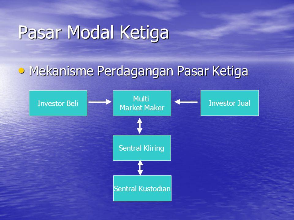 Pasar Modal Ketiga Mekanisme Perdagangan Pasar Ketiga Multi