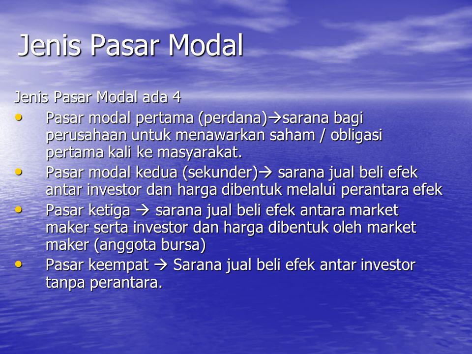 Jenis Pasar Modal Jenis Pasar Modal ada 4