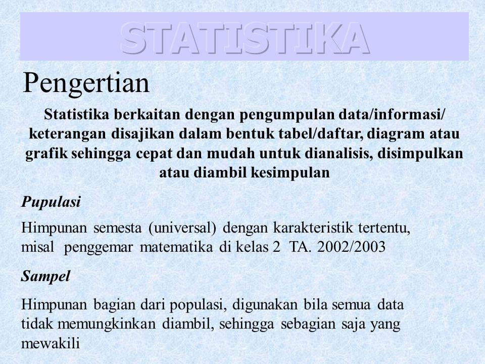 STATISTIKA Pengertian
