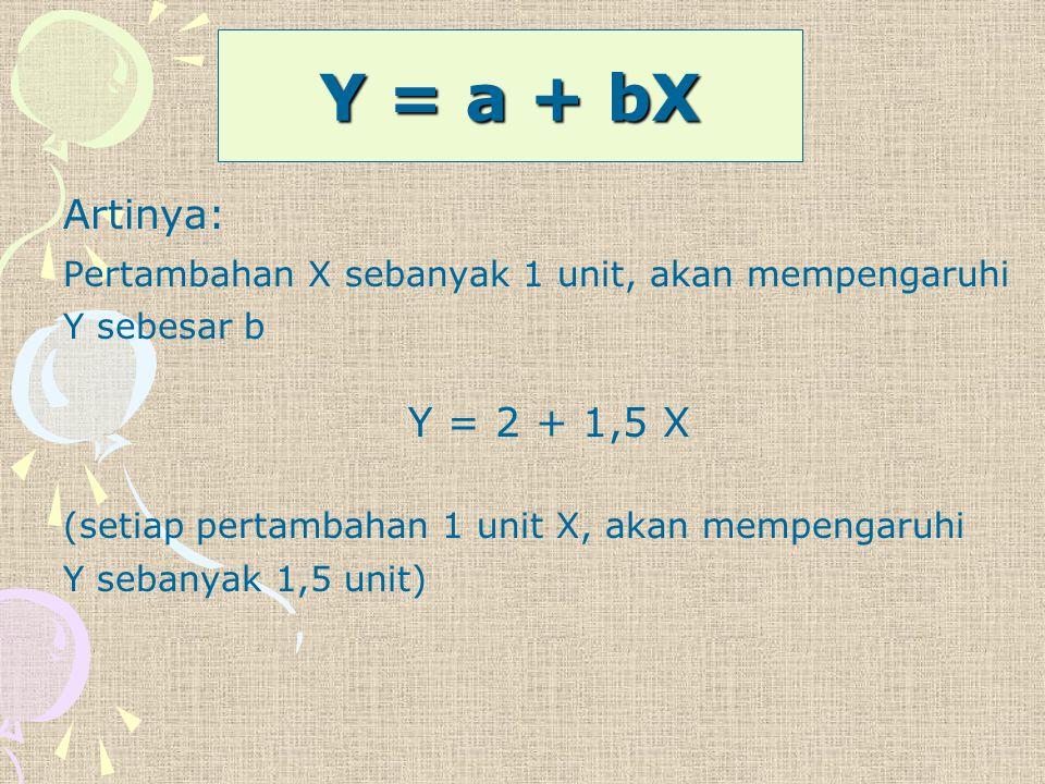 Y = a + bX Artinya: Pertambahan X sebanyak 1 unit, akan mempengaruhi. Y sebesar b. Y = 2 + 1,5 X.