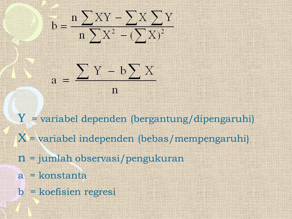 Y = variabel dependen (bergantung/dipengaruhi)