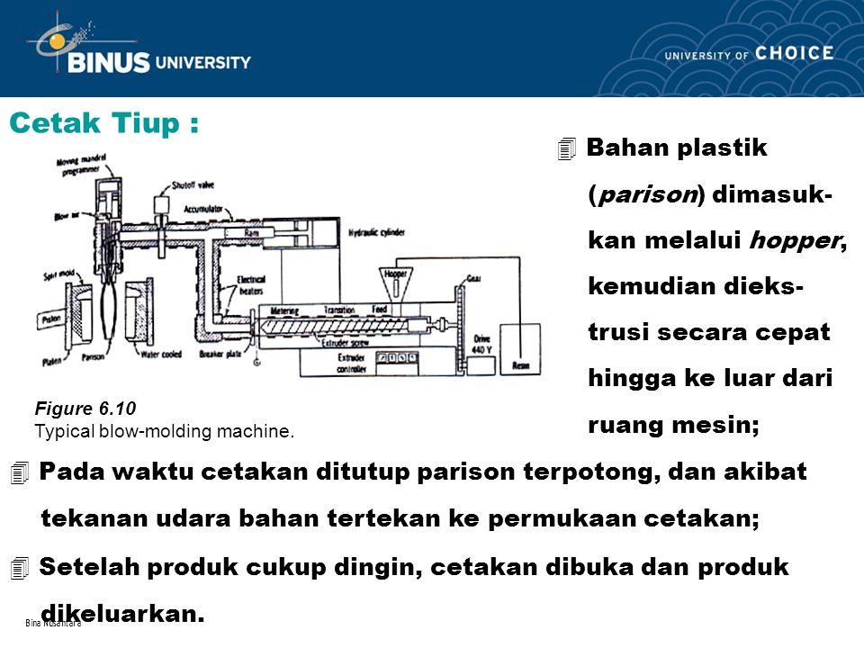 Cetak Tiup : Bahan plastik (parison) dimasuk- kan melalui hopper,
