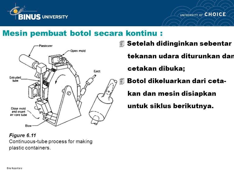 Mesin pembuat botol secara kontinu :