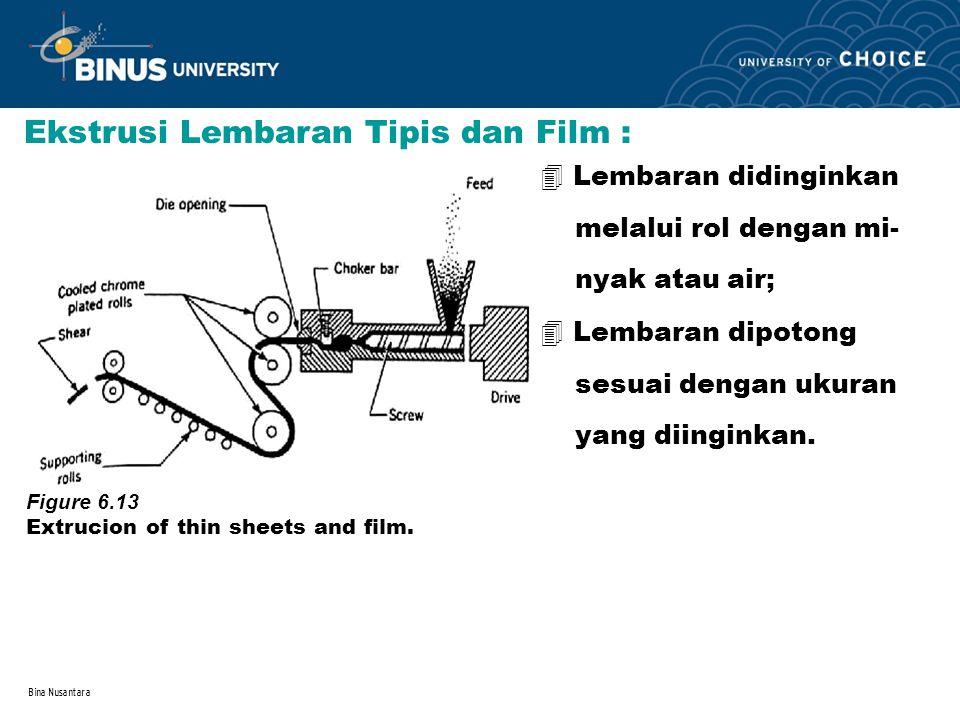 Ekstrusi Lembaran Tipis dan Film :