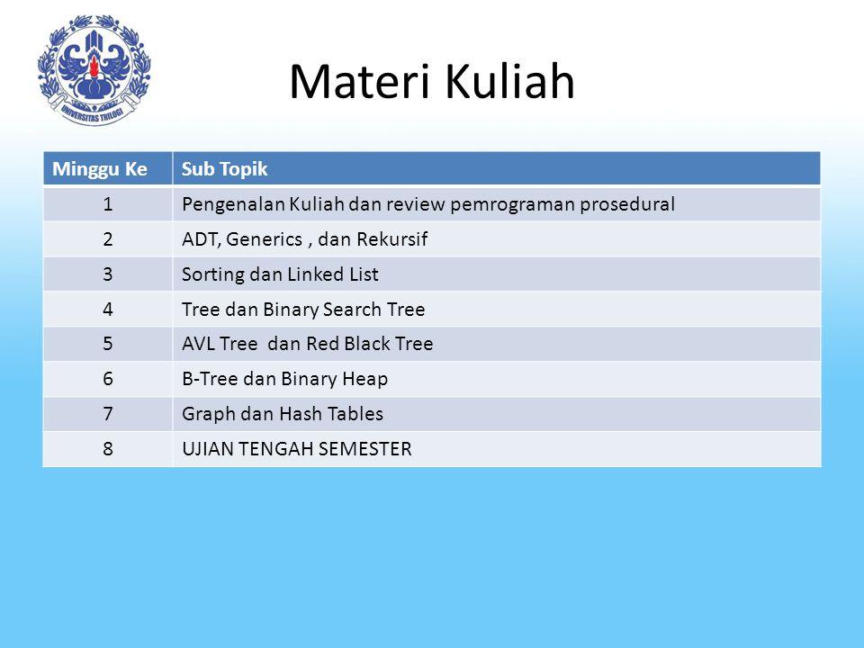 Materi Kuliah Minggu Ke Sub Topik 1