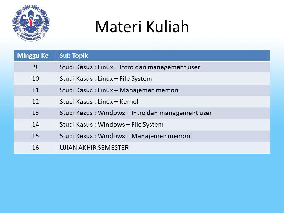 Materi Kuliah Minggu Ke Sub Topik 9