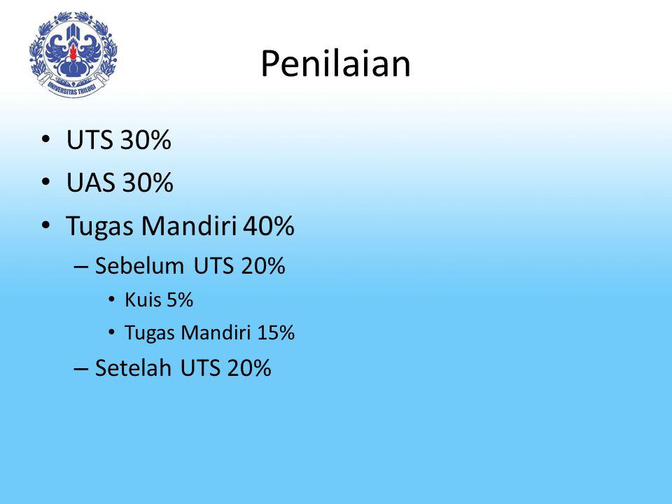Penilaian UTS 30% UAS 30% Tugas Mandiri 40% Sebelum UTS 20%