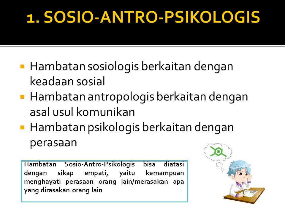 1. SOSIO-ANTRO-PSIKOLOGIS