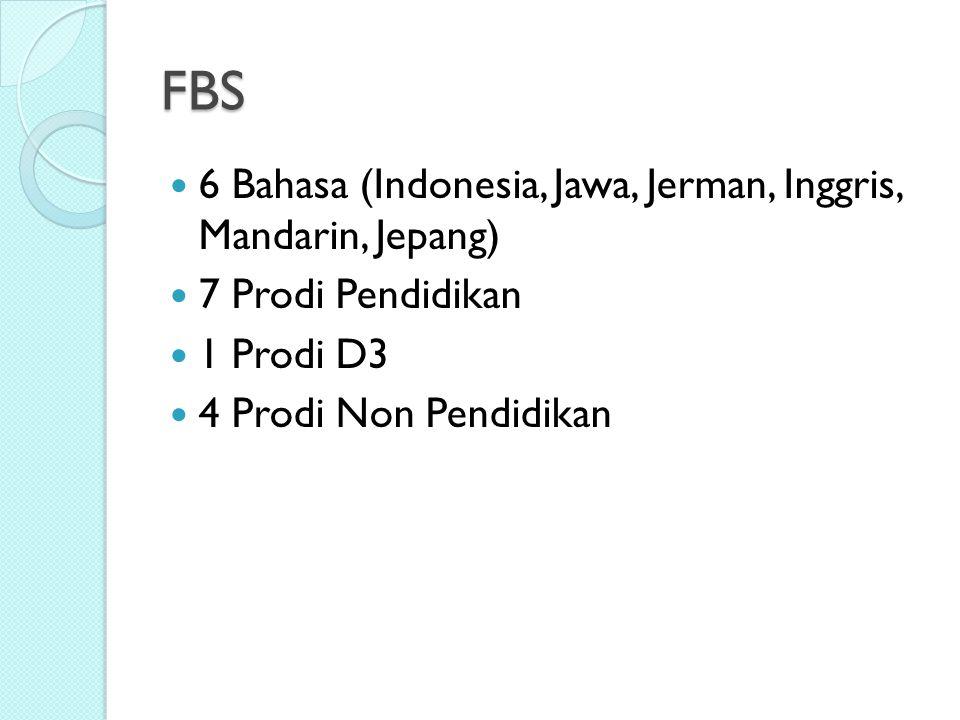 FBS 6 Bahasa (Indonesia, Jawa, Jerman, Inggris, Mandarin, Jepang)