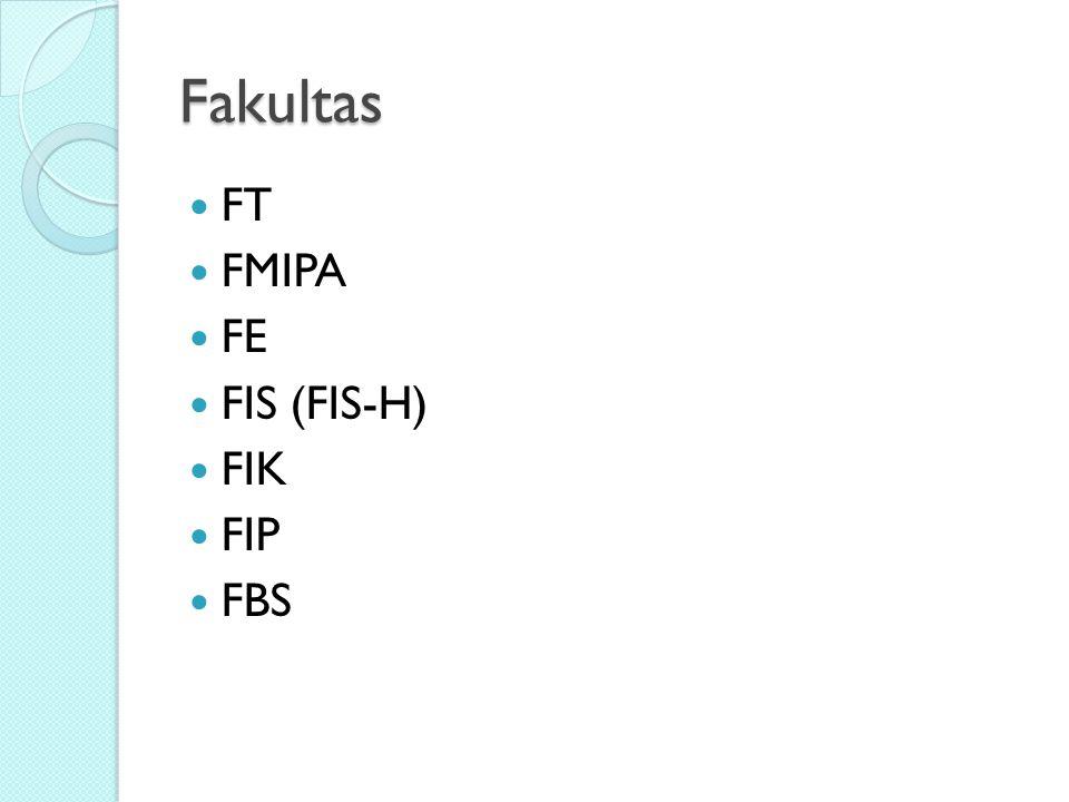Fakultas FT FMIPA FE FIS (FIS-H) FIK FIP FBS