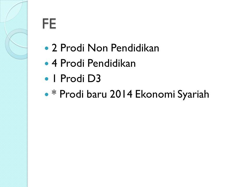FE 2 Prodi Non Pendidikan 4 Prodi Pendidikan 1 Prodi D3
