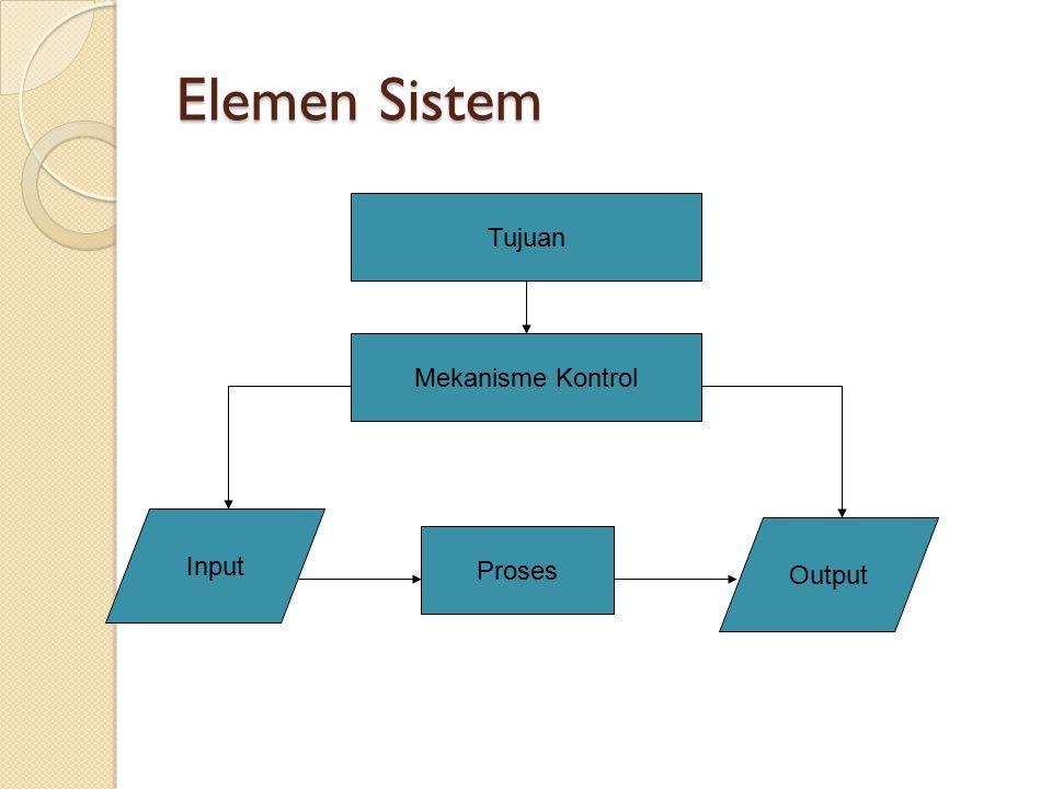 Elemen Sistem Tujuan Mekanisme Kontrol Input Output Proses