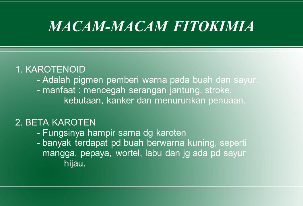MACAM-MACAM FITOKIMIA