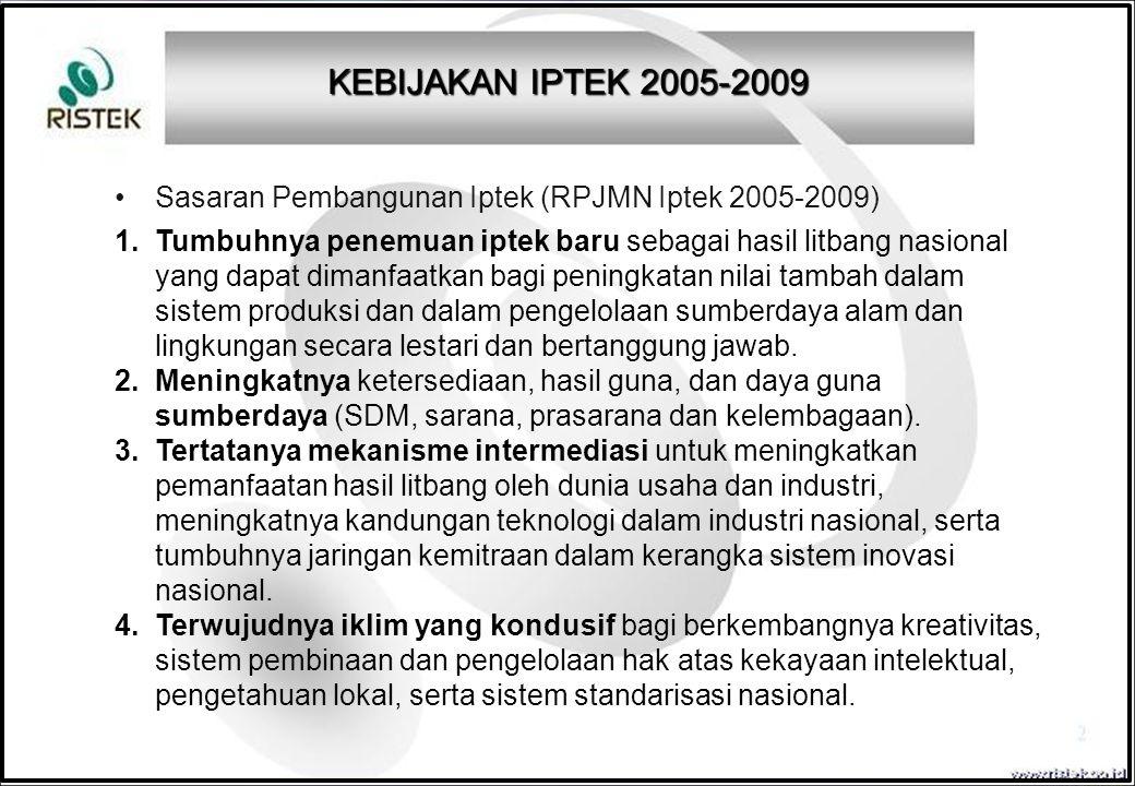 KEBIJAKAN IPTEK 2005-2009 Sasaran Pembangunan Iptek (RPJMN Iptek 2005-2009)
