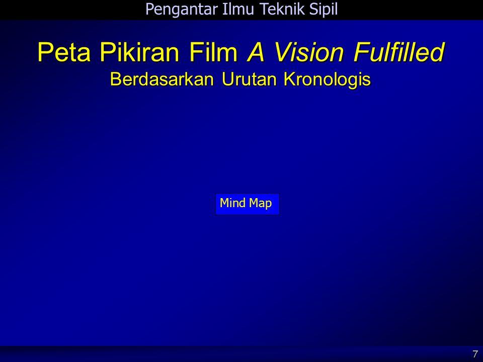 Peta Pikiran Film A Vision Fulfilled Berdasarkan Urutan Kronologis