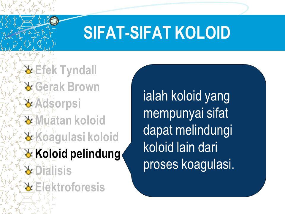 SIFAT-SIFAT KOLOID Efek Tyndall. Gerak Brown. Adsorpsi. Muatan koloid. Koagulasi koloid. Koloid pelindung.