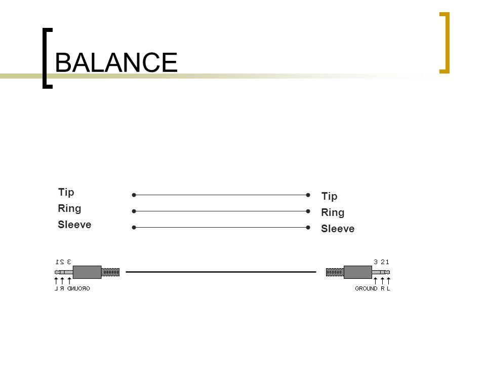 BALANCE Tip Tip Ring Ring Sleeve Sleeve