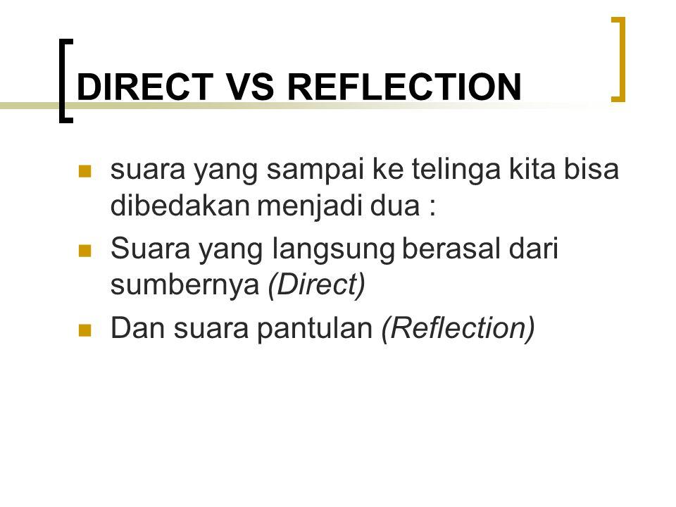 DIRECT VS REFLECTION suara yang sampai ke telinga kita bisa dibedakan menjadi dua : Suara yang langsung berasal dari sumbernya (Direct)