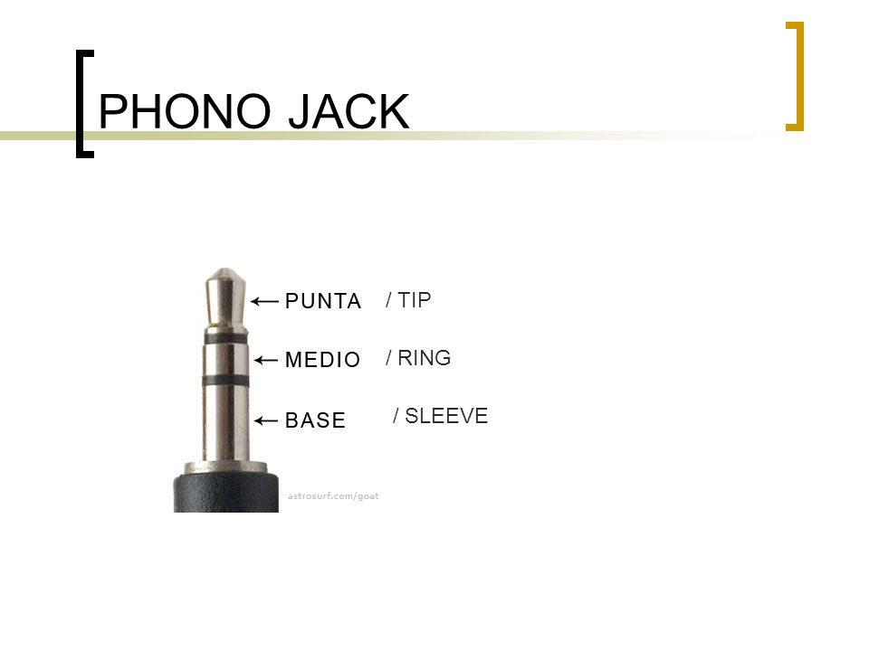 PHONO JACK / TIP / RING / SLEEVE