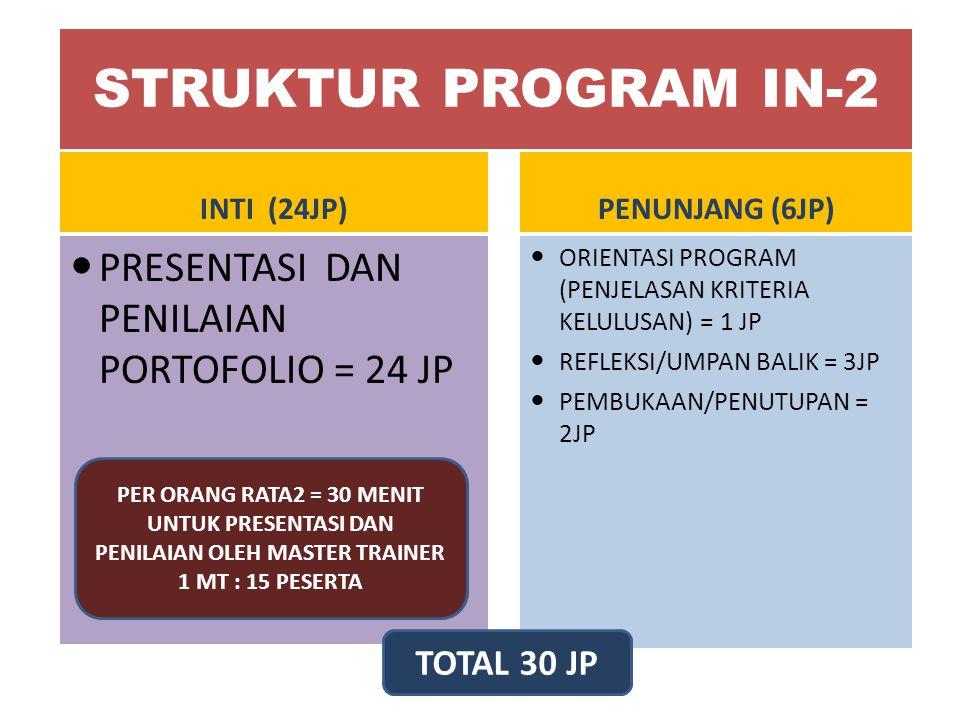 STRUKTUR PROGRAM IN-2 PRESENTASI DAN PENILAIAN PORTOFOLIO = 24 JP