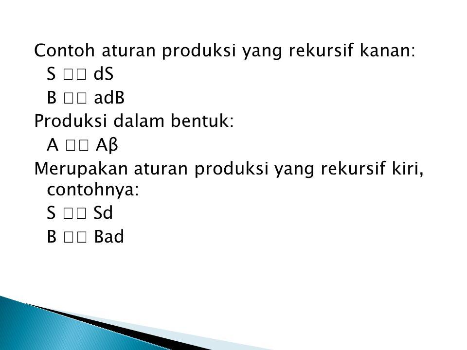 Contoh aturan produksi yang rekursif kanan: S  dS B  adB Produksi dalam bentuk: A  Aβ Merupakan aturan produksi yang rekursif kiri, contohnya: S  Sd B  Bad