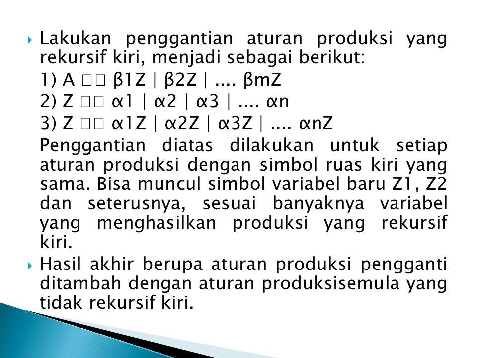 Lakukan penggantian aturan produksi yang rekursif kiri, menjadi sebagai berikut: