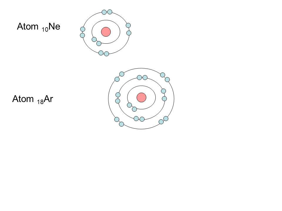 Atom 10Ne Atom 18Ar