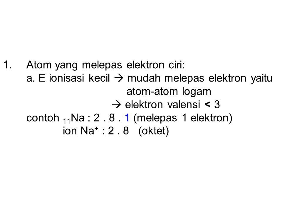 Atom yang melepas elektron ciri: a