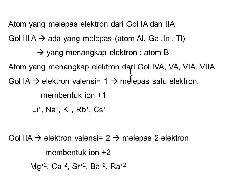 Atom yang melepas elektron dari Gol IA dan IIA
