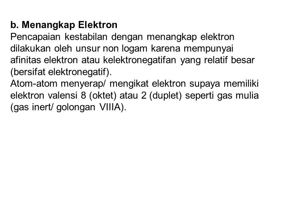 b. Menangkap Elektron