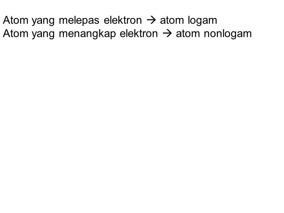 Atom yang melepas elektron  atom logam Atom yang menangkap elektron  atom nonlogam