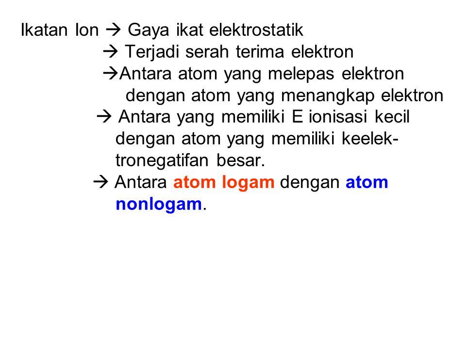 Ikatan Ion  Gaya ikat elektrostatik.  Terjadi serah terima elektron