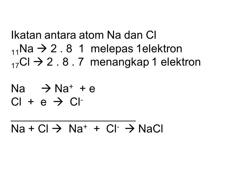 Ikatan antara atom Na dan Cl 11Na  2. 8 1 melepas 1elektron 17Cl  2