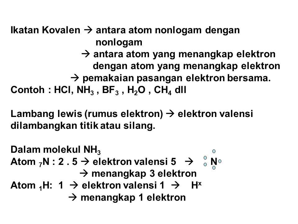 Ikatan Kovalen  antara atom nonlogam dengan nonlogam