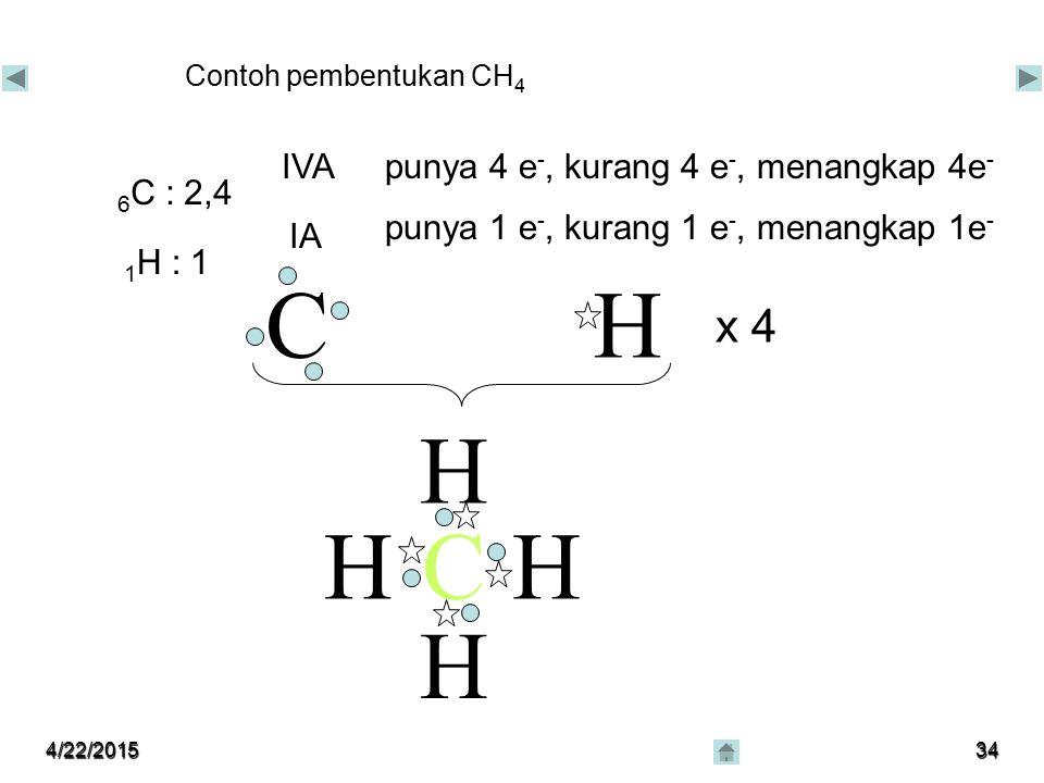 C H H H C H H x 4 IVA punya 4 e-, kurang 4 e-, menangkap 4e- 6C : 2,4