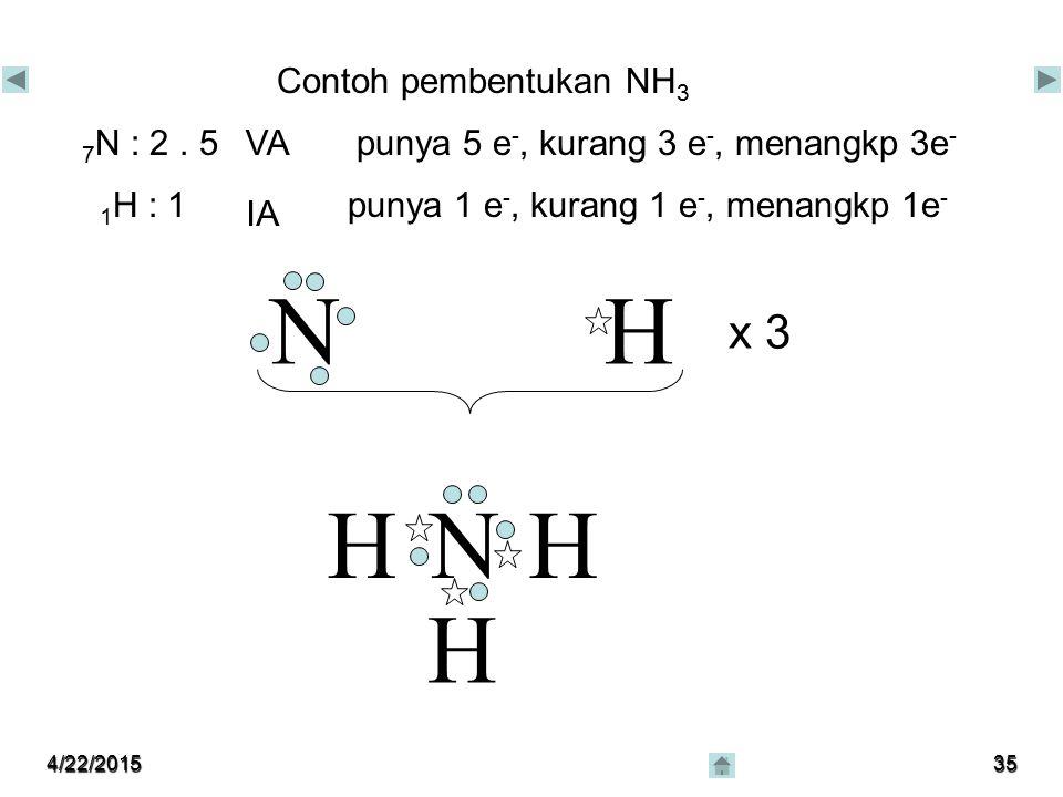N H H N H H x 3 Contoh pembentukan NH3 7N : 2 . 5 VA