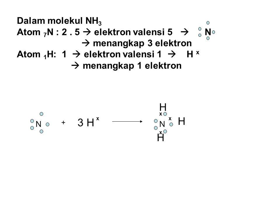 Dalam molekul NH3 Atom 7N : 2