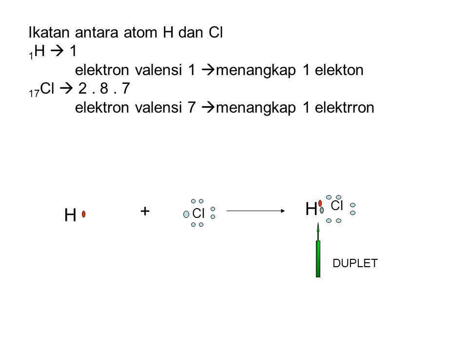 Ikatan antara atom H dan Cl 1H  1